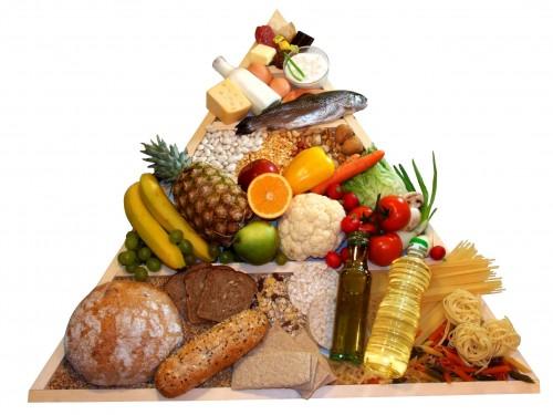 food-pyramid1