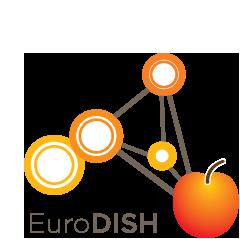 eurodish_logo